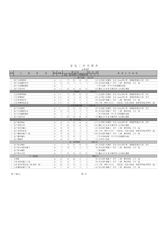 188 全包.xls大石坝(四个卧室)